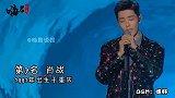 登全球百大最美的华人,肖战成前十唯一中国人,鞠婧祎6年都上榜