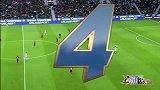 环欧罗巴-1415赛季-第14期-PPTV第1体育《环欧罗巴》第14期-专题