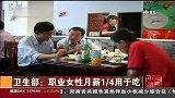 知女健康行-cctv4-中国新闻