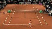 2015网球联合会杯合集
